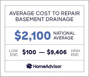 2021 basement drainage repair costs