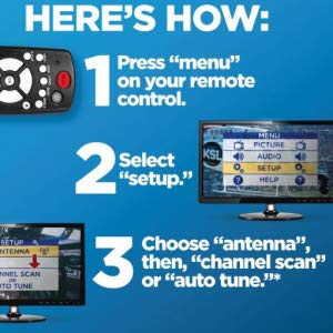 how_to_scan_channels