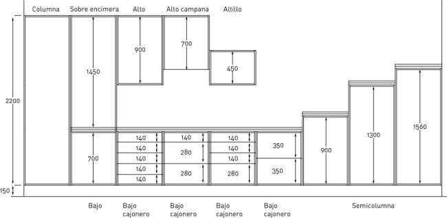 diseños de muebles de cocina