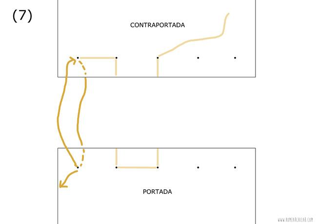 costura japonesa encuadernacion tutorial