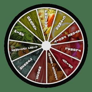 hop aromas homebrew