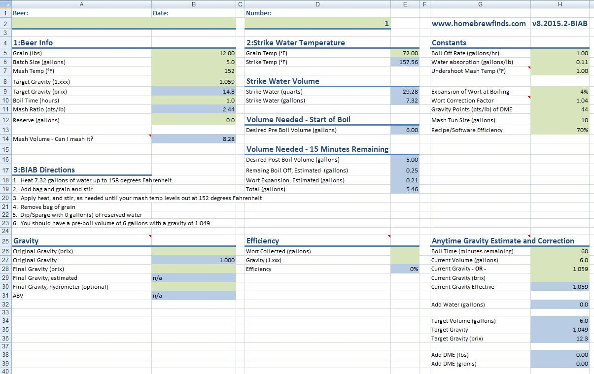 Biab brew day spreadsheet water calculations narrative for Brewery layout software