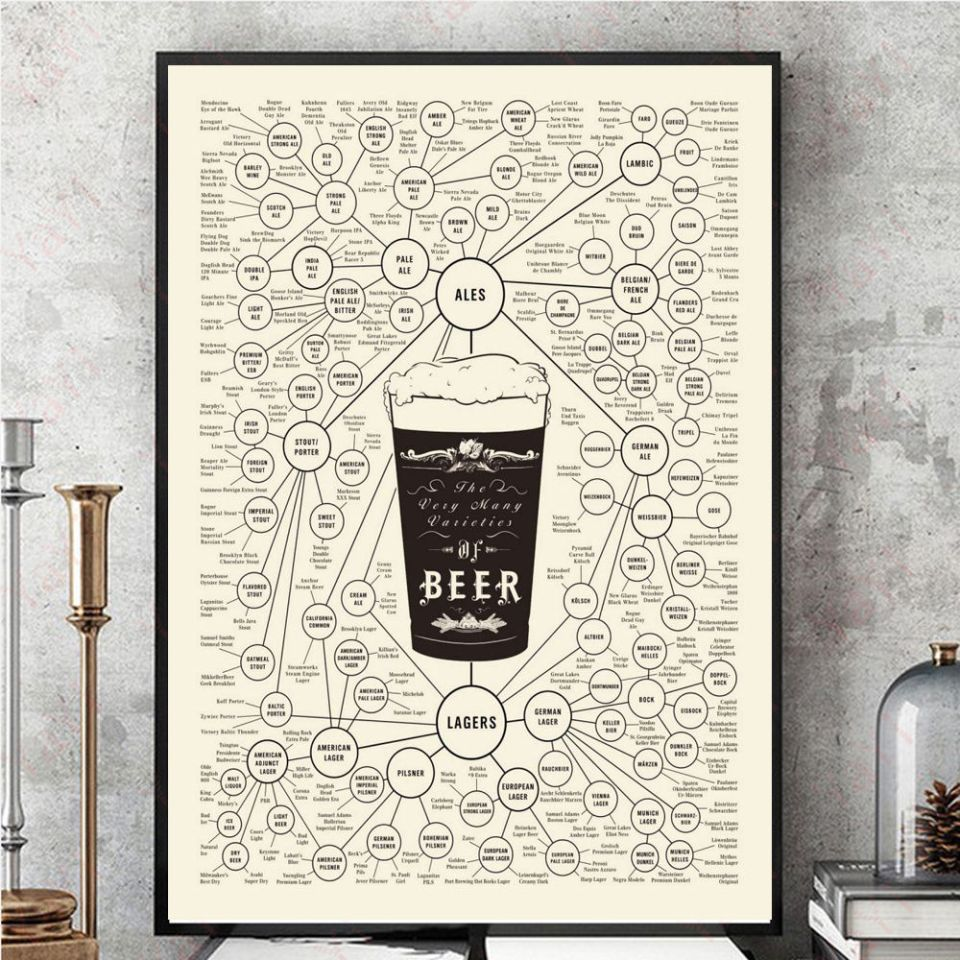 Beer Types Canvas Poster- The Very Many Varieties of Beer By Pop Chart Lab-Cream