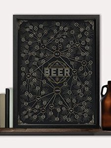 "Pop Chart Lab The Diagram of Beer, 18"" x 24"""