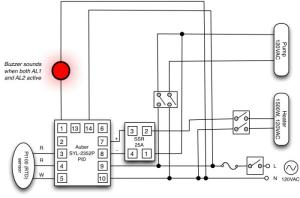 Problem with Auber SYL2352 PID controller | HomeBrewTalk