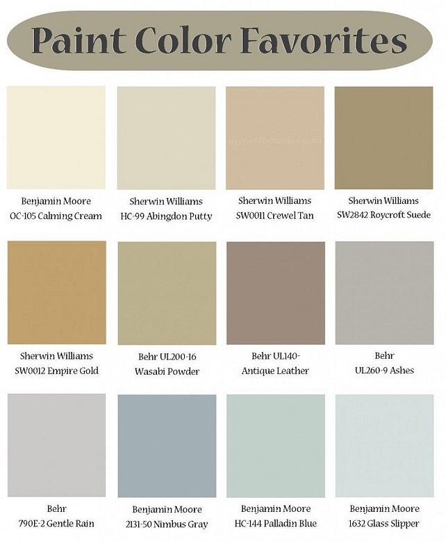 Decorators Most Popular Paint Colors