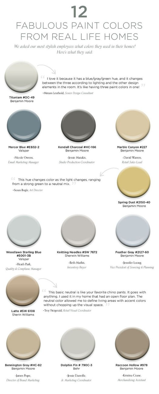 Paint Color Ideas And Palette For Real Homes Colorpalette