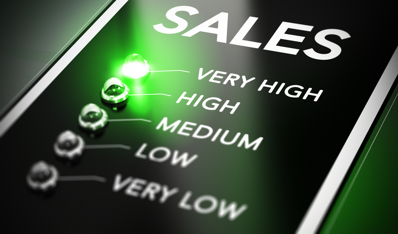 TheIncredible Magic Sales Closing Tool