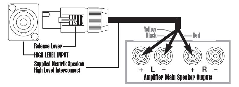 A Problem With Rel S Neutrik Speakon Subwoofer Connector