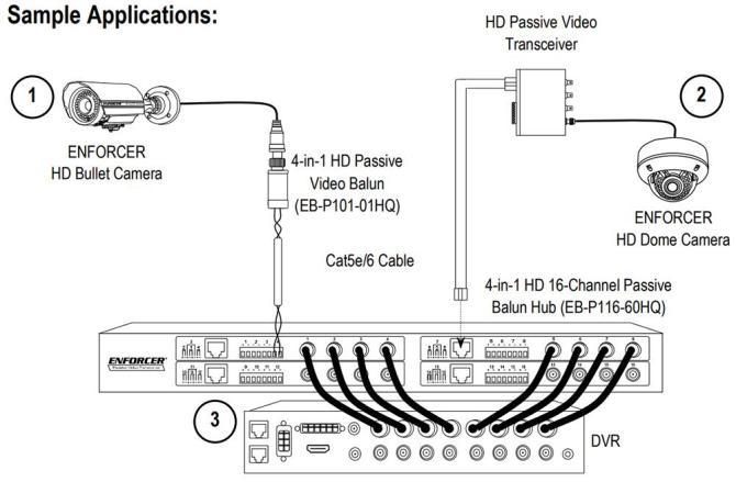 secolarm enforcer 4in1 16 channel passive balun hub