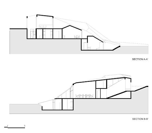 chihuahua 9 architecture