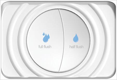 Image result for dual flush toilet