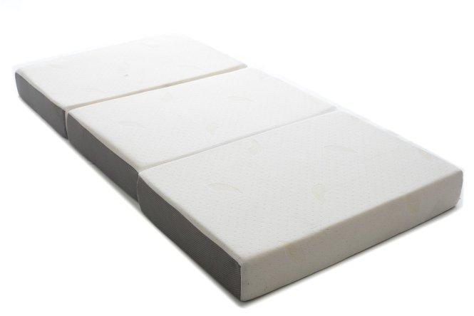 Milliard Tri Folding Mattress Twin