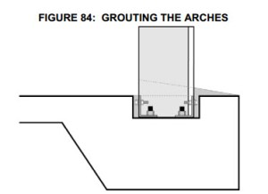 GroutingArches