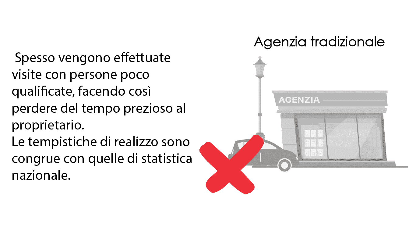 homelead_infografica_icon_4-01