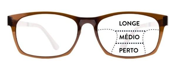 Como funciona a lente multifocal