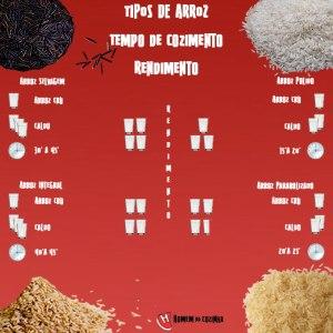 tipos-de-arroz