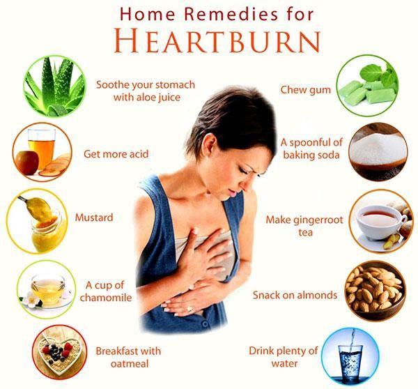 Natural Remedies For Heartburn Symptoms