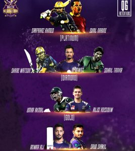 PSL 2019 Teams Analysis: Quetta Gladiators