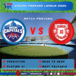 Preview: IPL 2020 Match 2 Delhi Capitals vs Kings XI Punjab