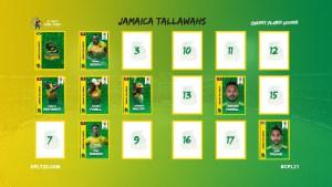 Jamaica Tallawahs announce 2021 retentions