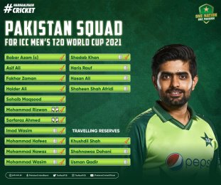 Sarfaraz, Haider Ali and Fakhar added to the squad of Pakistan for T20 World Cup