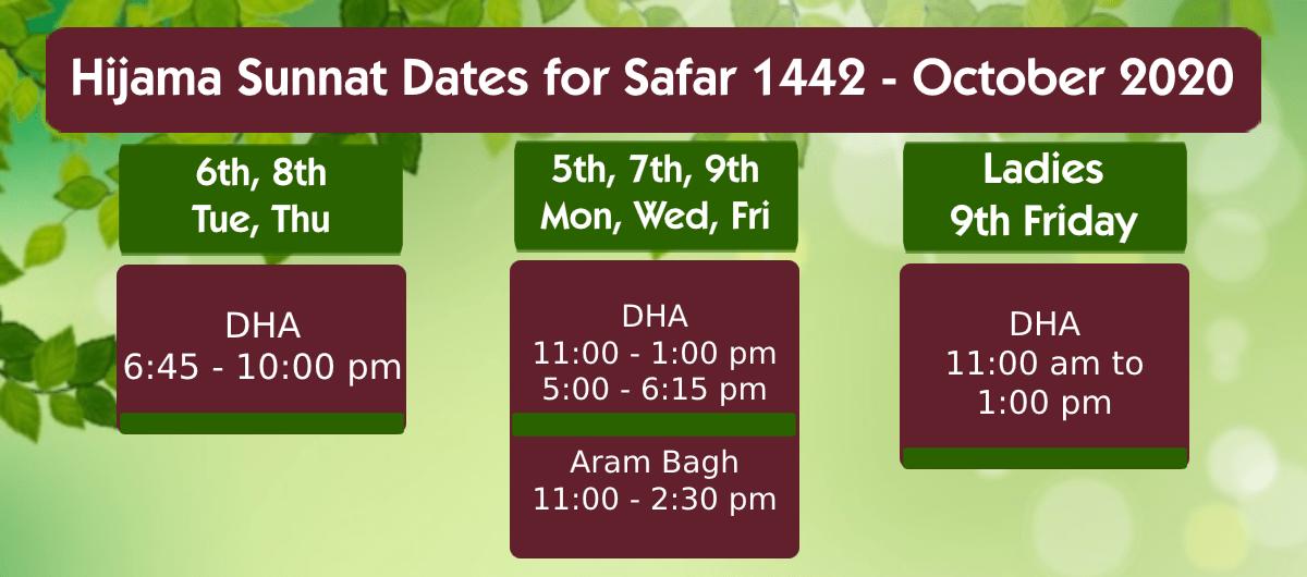 Safar 1442
