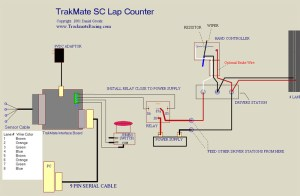 TrackMate Lap Timing (infrared) Home Racing World & The