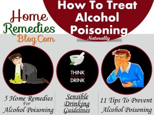 Home Remedies For Alcohol Poisoning With Symptoms