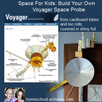 Homeschool Science Curriculum Projects And Experiments