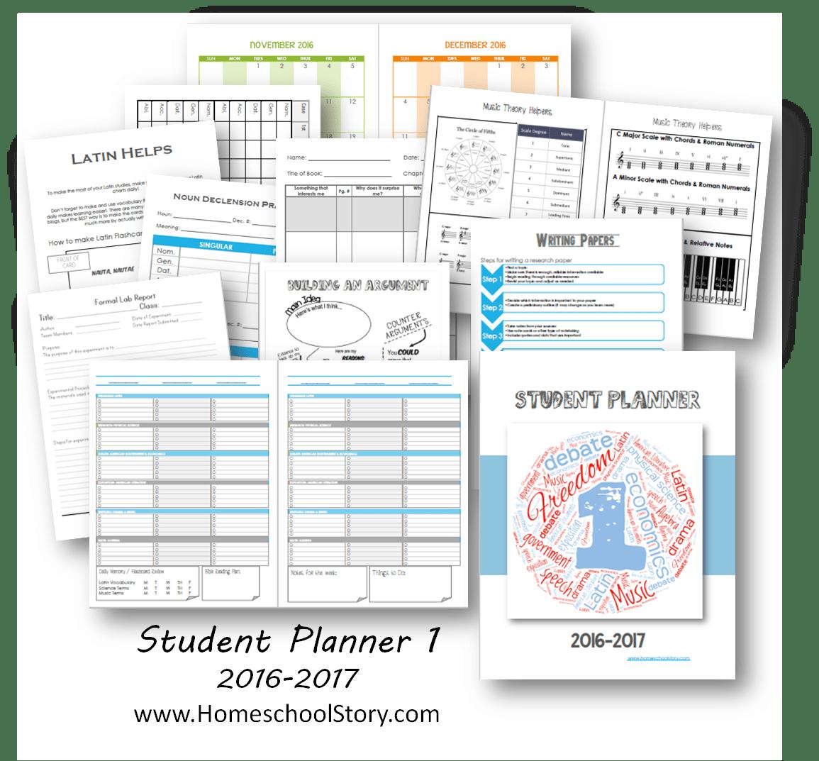 Blank Science Lab Worksheet