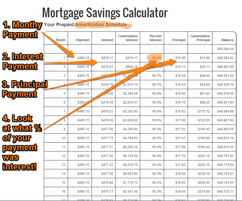Calculator Skitch Amortization Table