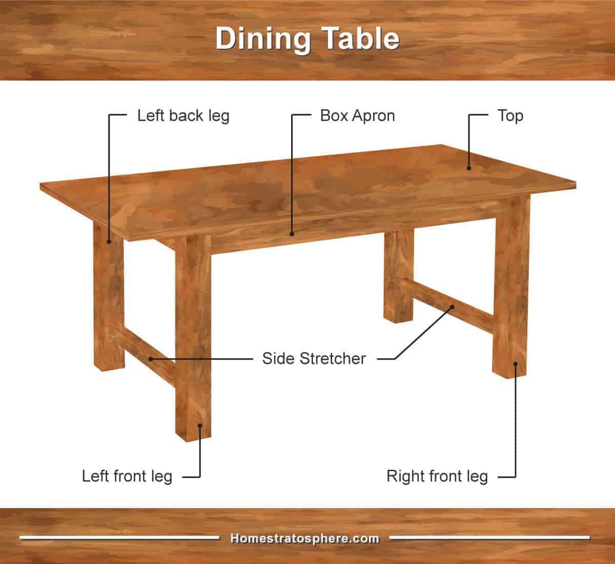 parts of a table dining room and