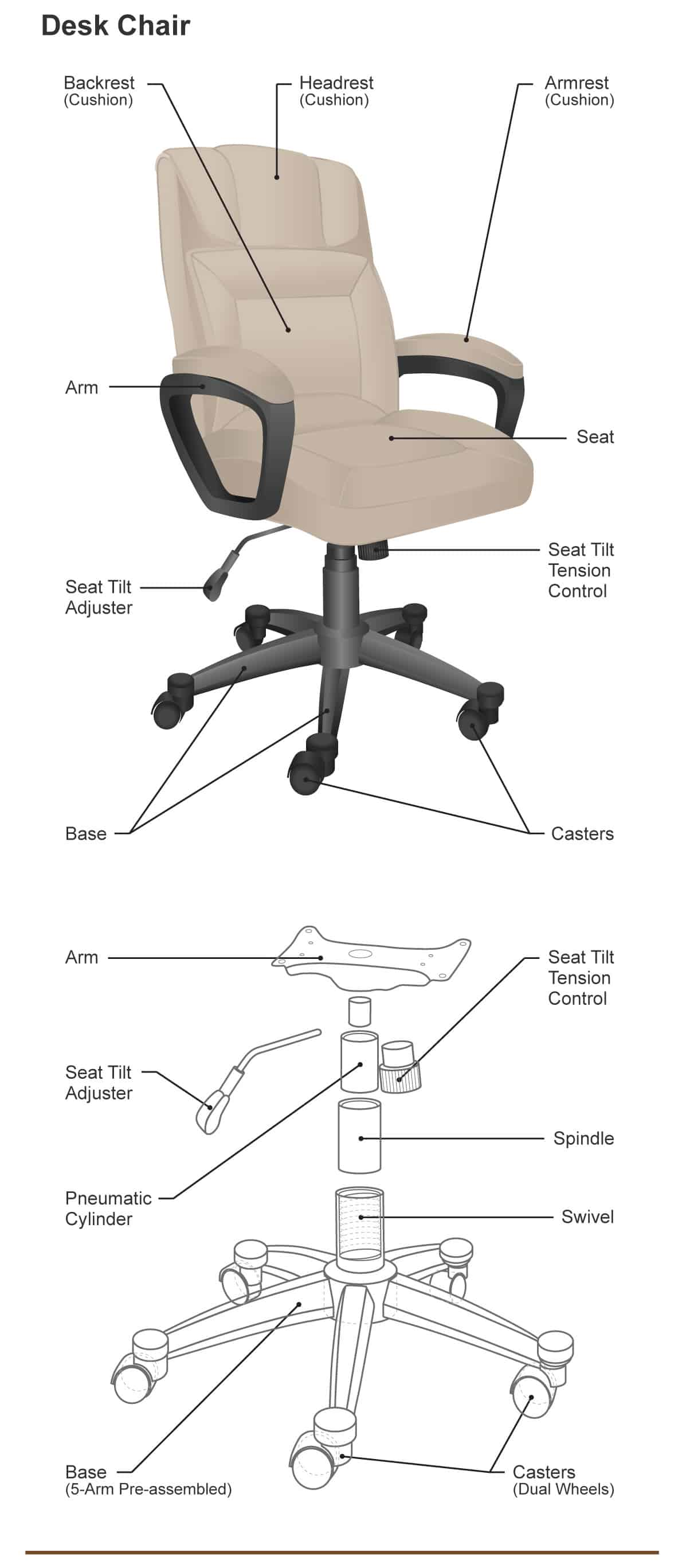 The Different Parts Of A Chair Dining Desk And Armchair