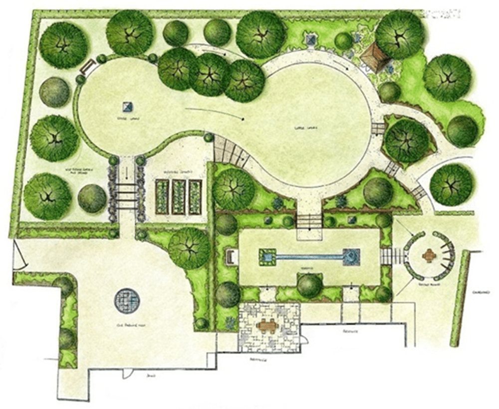 How to Create a Landscape Design Blueprint for Your Yard on Backyard Layout Planner  id=71229
