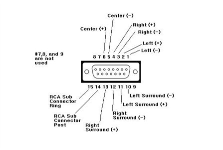 kicker l ohm wiring diagram wiring diagram kicker wiring diagrams image about diagram