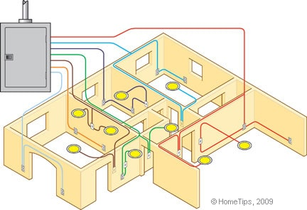 Household Circuit Diagram. Household. Download Wiring Diagram ...