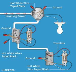 How to Wire ThreeWay Light Switches