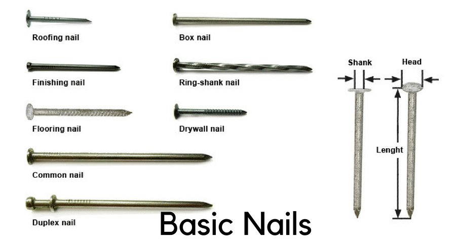 Basic framing nails