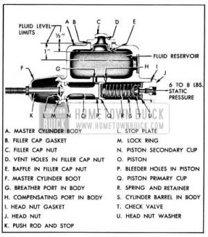 1950 Buick Brake Specifications  Hometown Buick