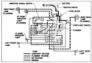 Wiring Diagram For A 1955 Cadillac  Wiring Diagram