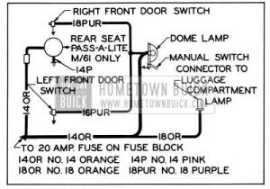 1955 Buick Wiring Diagrams  Hometown Buick
