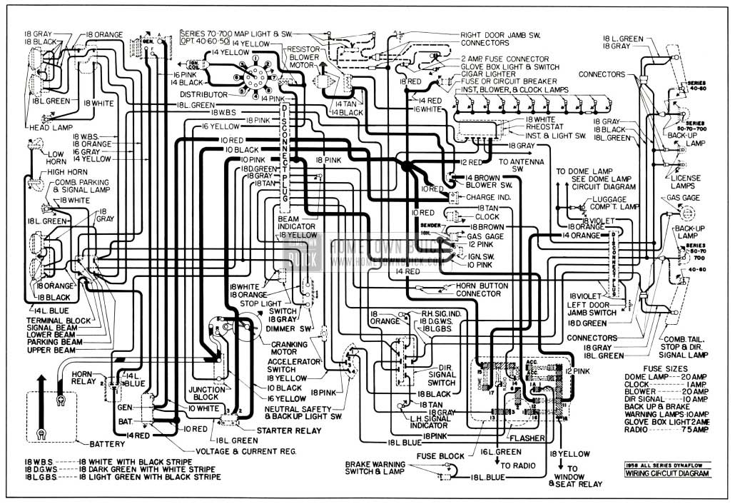 Comfortable 79 Mgb Wiring Diagram Gallery - Everything You Need to ...