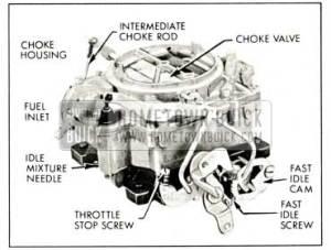1959 Buick Rochester 4barrel Carburetor  Hometown Buick