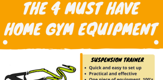 essential-exercise-equipment-for-home-gym