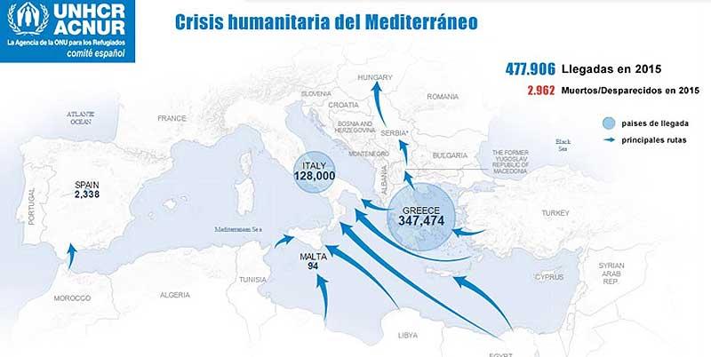 Crisis humanitaria en el Mediterráneo