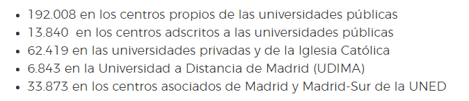 Número de matriculados universidad de Madrid