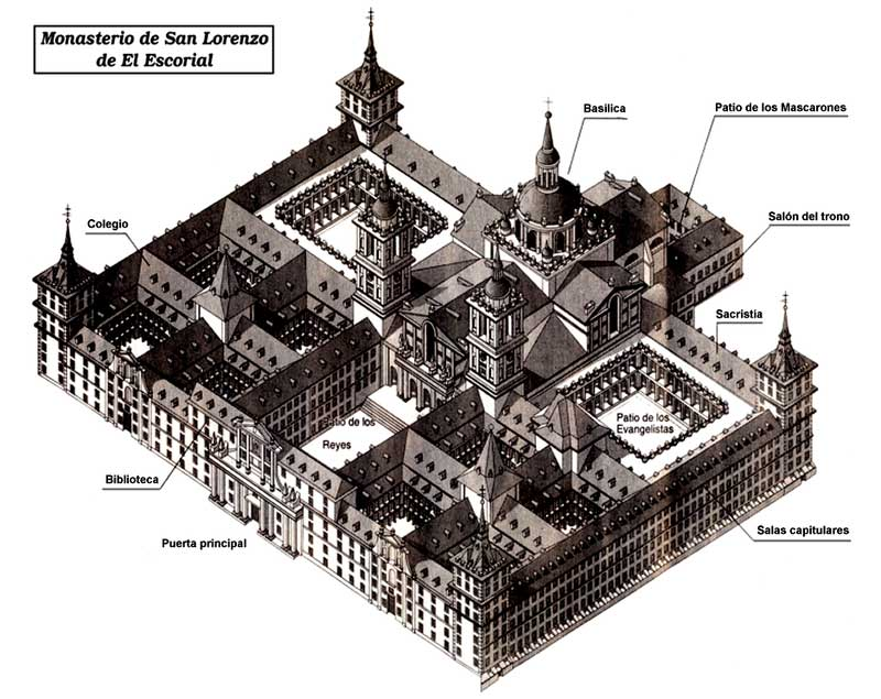 Plano 3d Monasterio El Escorial