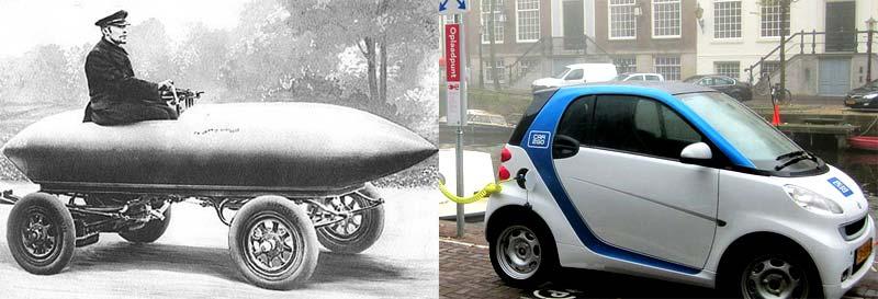 Evolución coches eléctricos