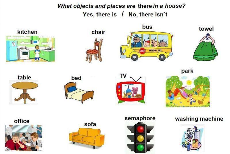Aprender inglés mobiliario para el hogar